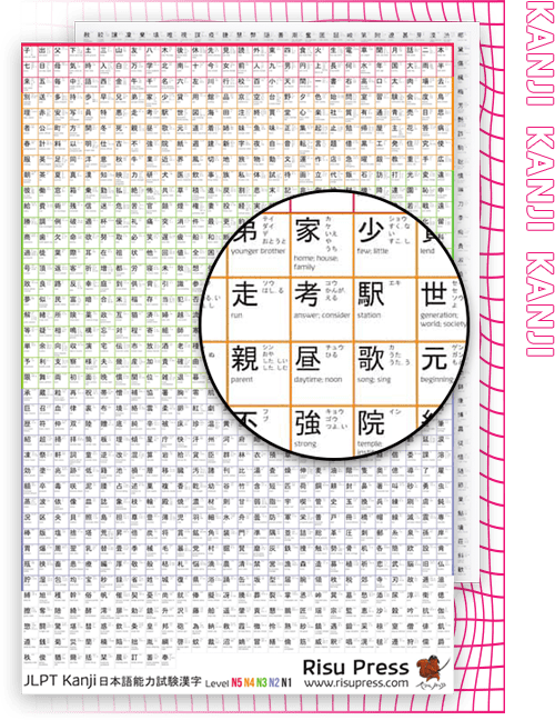 Kanji Poster set with large magnification